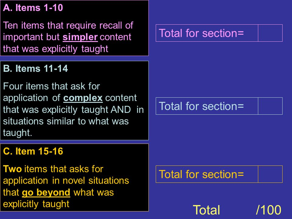 C. Item 15-16 Two items that asks for application in novel situations that go beyond what was explicitly taught Total for section= A. Items 1-10 Ten i