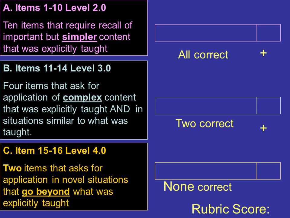 + + All correct Two correct None correct A. Items 1-10 Level 2.0 Ten items that require recall of important but simpler content that was explicitly ta