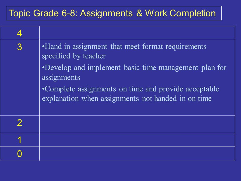 4 3 Hand in assignment that meet format requirements specified by teacher Develop and implement basic time management plan for assignments Complete as