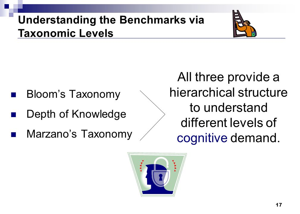 17 Understanding the Benchmarks via Taxonomic Levels Blooms Taxonomy Depth of Knowledge Marzanos Taxonomy All three provide a hierarchical structure to understand different levels of cognitive demand.