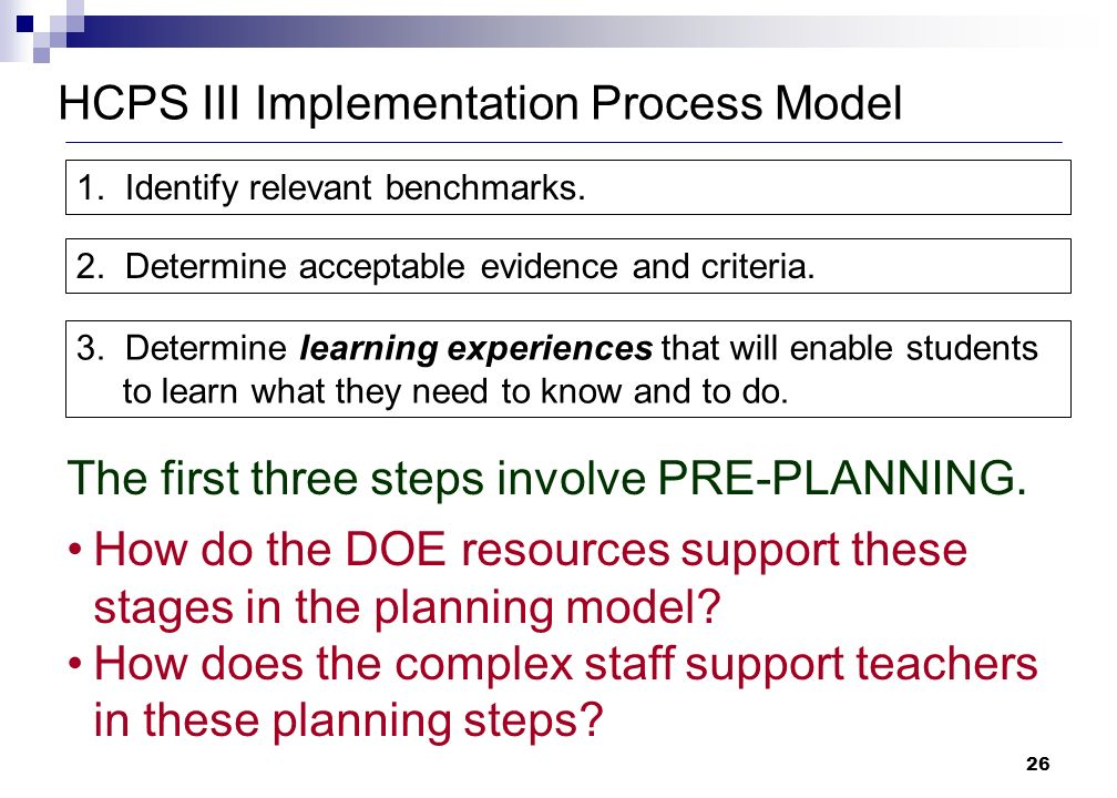 26 HCPS III Implementation Process Model The first three steps involve PRE-PLANNING.