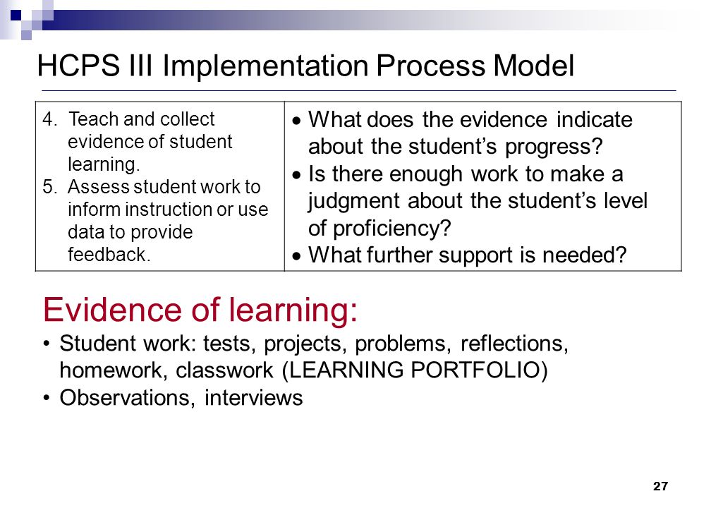 27 HCPS III Implementation Process Model 4. Teach and collect evidence of student learning.
