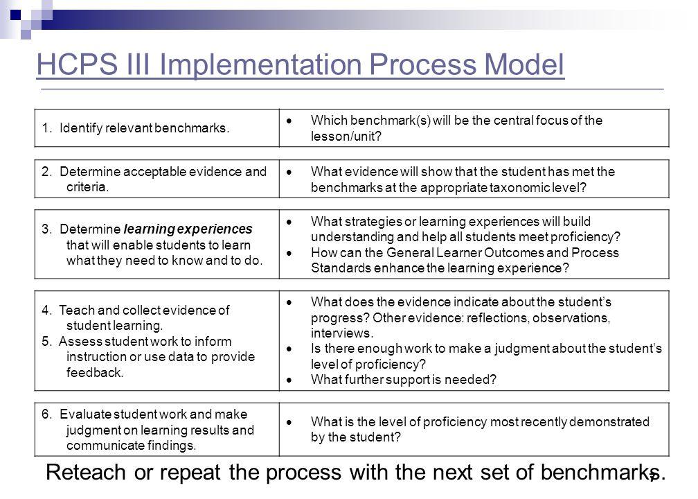 28 HCPS III Implementation Process Model 6.