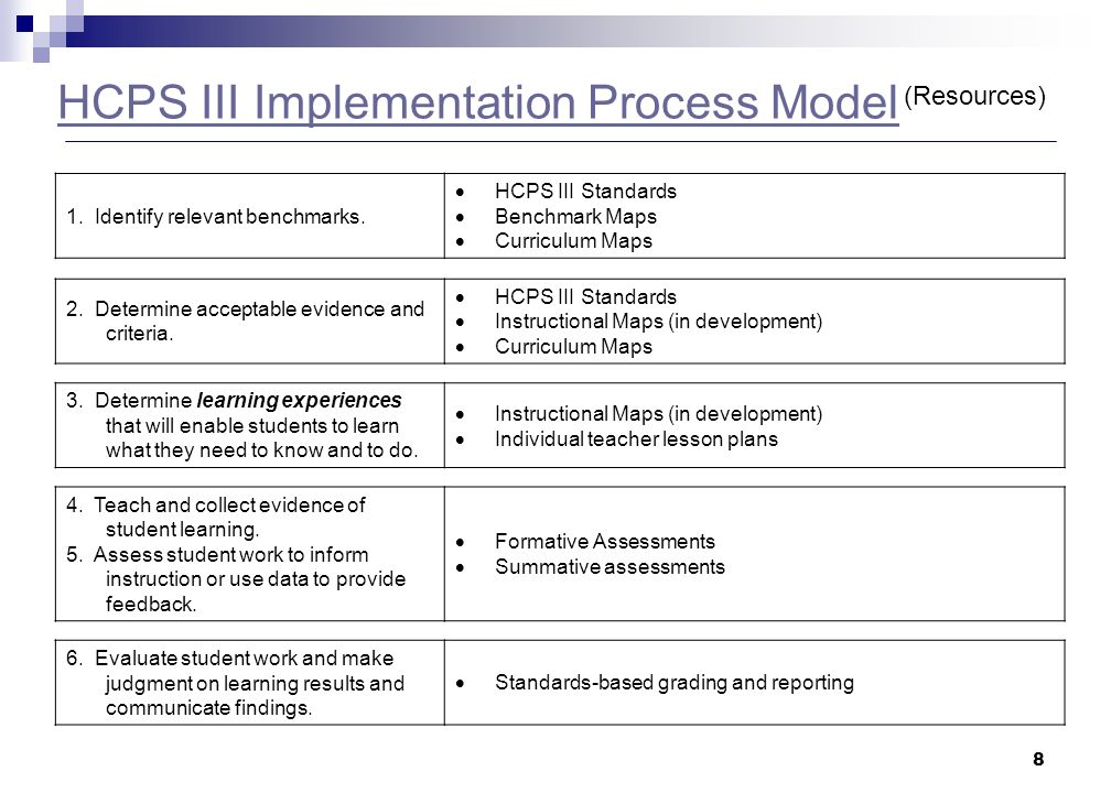9 HCPS III Implementation Process Model 1.Identify relevant benchmarks.