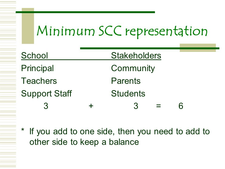 Minimum SCC representation SchoolStakeholders PrincipalCommunity TeachersParents Support StaffStudents 3+3 = 6 * If you add to one side, then you need to add to other side to keep a balance