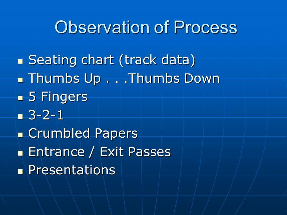 Observation of Process Observation of Process Seating chart (track data) Seating chart (track data) Thumbs Up...Thumbs Down Thumbs Up...Thumbs Down 5