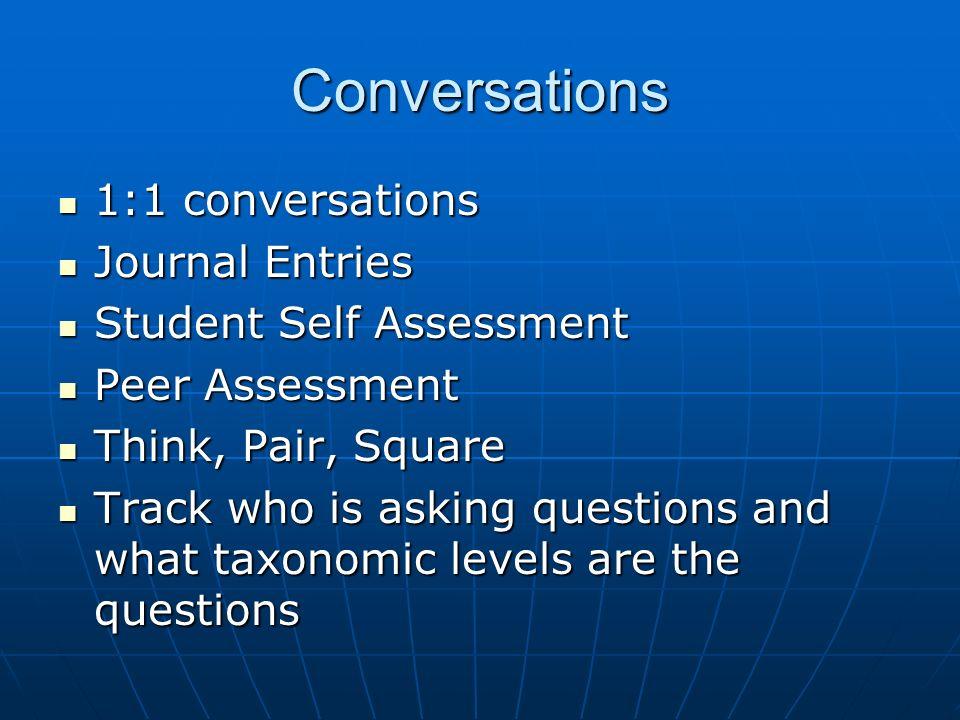 Conversations 1:1 conversations 1:1 conversations Journal Entries Journal Entries Student Self Assessment Student Self Assessment Peer Assessment Peer