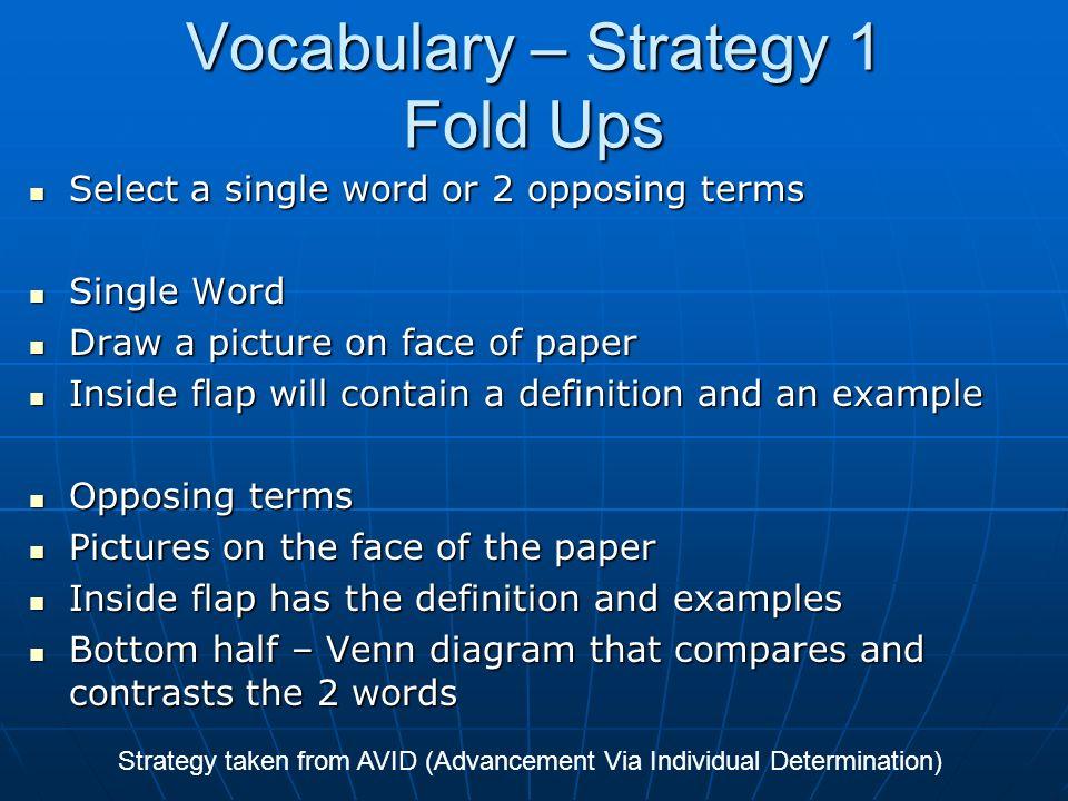 Vocabulary – Strategy 1 Fold Ups Select a single word or 2 opposing terms Select a single word or 2 opposing terms Single Word Single Word Draw a pict