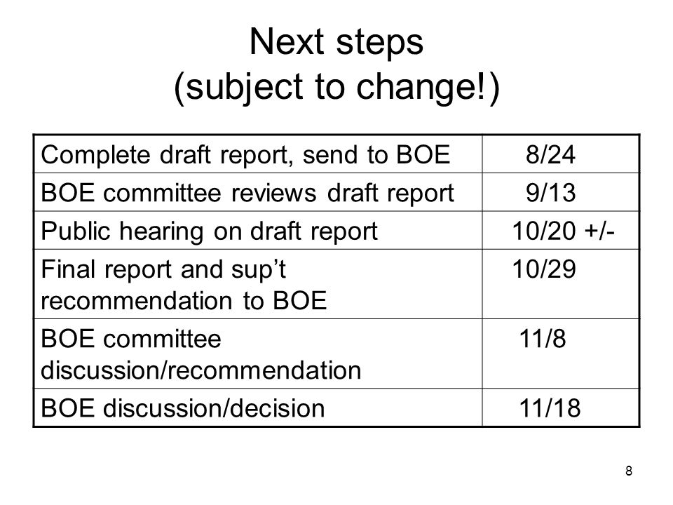 8 Next steps (subject to change!) Complete draft report, send to BOE 8/24 BOE committee reviews draft report 9/13 Public hearing on draft report 10/20 +/- Final report and supt recommendation to BOE 10/29 BOE committee discussion/recommendation 11/8 BOE discussion/decision 11/18