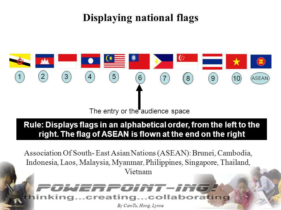 By CamTu, Hong, Lynne Displaying national flags The entry or the audience space Association Of South- East Asian Nations (ASEAN): Brunei, Cambodia, In