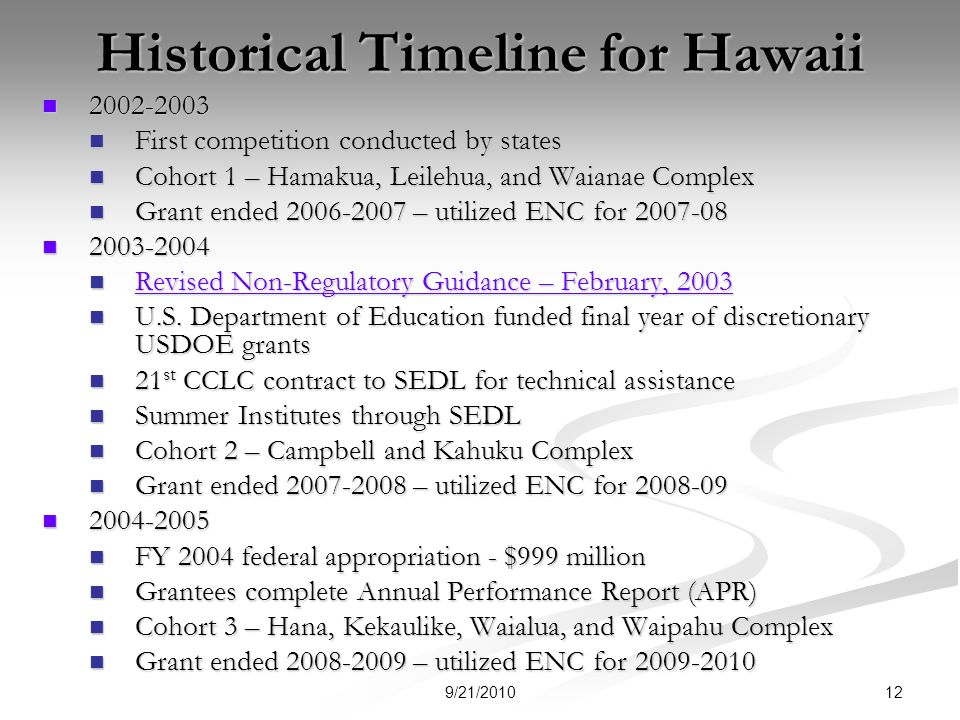 Historical Timeline for Hawaii First competition conducted by states First competition conducted by states Cohort 1 – Hamakua, Leilehua, and Waianae Complex Cohort 1 – Hamakua, Leilehua, and Waianae Complex Grant ended – utilized ENC for Grant ended – utilized ENC for Revised Non-Regulatory Guidance – February, 2003 Revised Non-Regulatory Guidance – February, 2003 Revised Non-Regulatory Guidance – February, 2003 Revised Non-Regulatory Guidance – February, 2003 U.S.