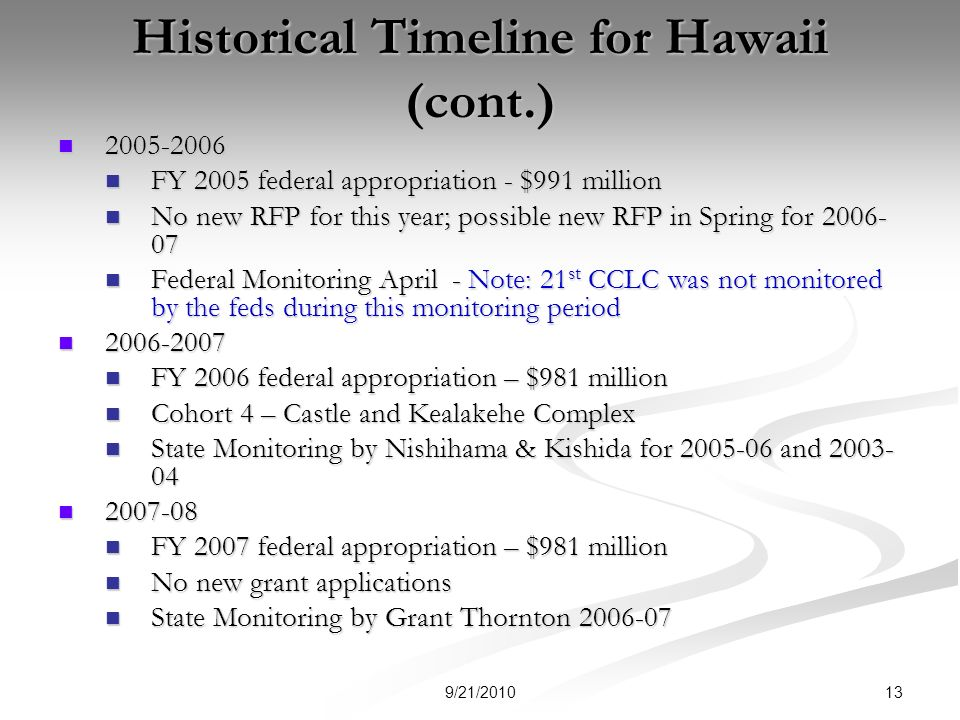 Historical Timeline for Hawaii (cont.) 2005-2006 2005-2006 FY 2005 federal appropriation - $991 million FY 2005 federal appropriation - $991 million No new RFP for this year; possible new RFP in Spring for 2006- 07 No new RFP for this year; possible new RFP in Spring for 2006- 07 Federal Monitoring April - Note: 21 st CCLC was not monitored by the feds during this monitoring period Federal Monitoring April - Note: 21 st CCLC was not monitored by the feds during this monitoring period 2006-2007 2006-2007 FY 2006 federal appropriation – $981 million FY 2006 federal appropriation – $981 million Cohort 4 – Castle and Kealakehe Complex Cohort 4 – Castle and Kealakehe Complex State Monitoring by Nishihama & Kishida for 2005-06 and 2003- 04 State Monitoring by Nishihama & Kishida for 2005-06 and 2003- 04 2007-08 2007-08 FY 2007 federal appropriation – $981 million FY 2007 federal appropriation – $981 million No new grant applications No new grant applications State Monitoring by Grant Thornton 2006-07 State Monitoring by Grant Thornton 2006-07 139/21/2010