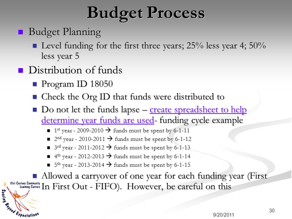 Budget Process Budget Planning Budget Planning Level funding for the first three years; 25% less year 4; 50% less year 5 Level funding for the first t