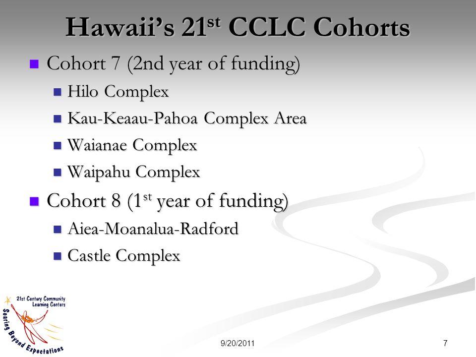 Hawaiis 21 st CCLC Cohorts Cohort 7 (2nd year of funding) Cohort 7 (2nd year of funding) Hilo Complex Hilo Complex Kau-Keaau-Pahoa Complex Area Kau-Ke