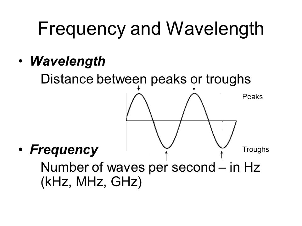 Frequency and Wavelength Wavelength Distance between peaks or troughs Frequency Number of waves per second – in Hz (kHz, MHz, GHz) Troughs Peaks