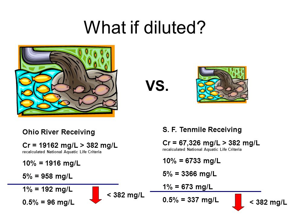 What if diluted. VS.