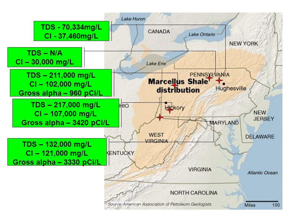 TDS - 70,334mg/L CI - 37,460mg/L TDS – N/A CI – 30,000 mg/L TDS – 211,000 mg/L CI – 102,000 mg/L Gross alpha – 960 pCi/L TDS – 217,000 mg/L CI – 107,000 mg/L Gross alpha – 3420 pCi/L TDS – 132,000 mg/L CI – 121,000 mg/L Gross alpha – 3330 pCi/L