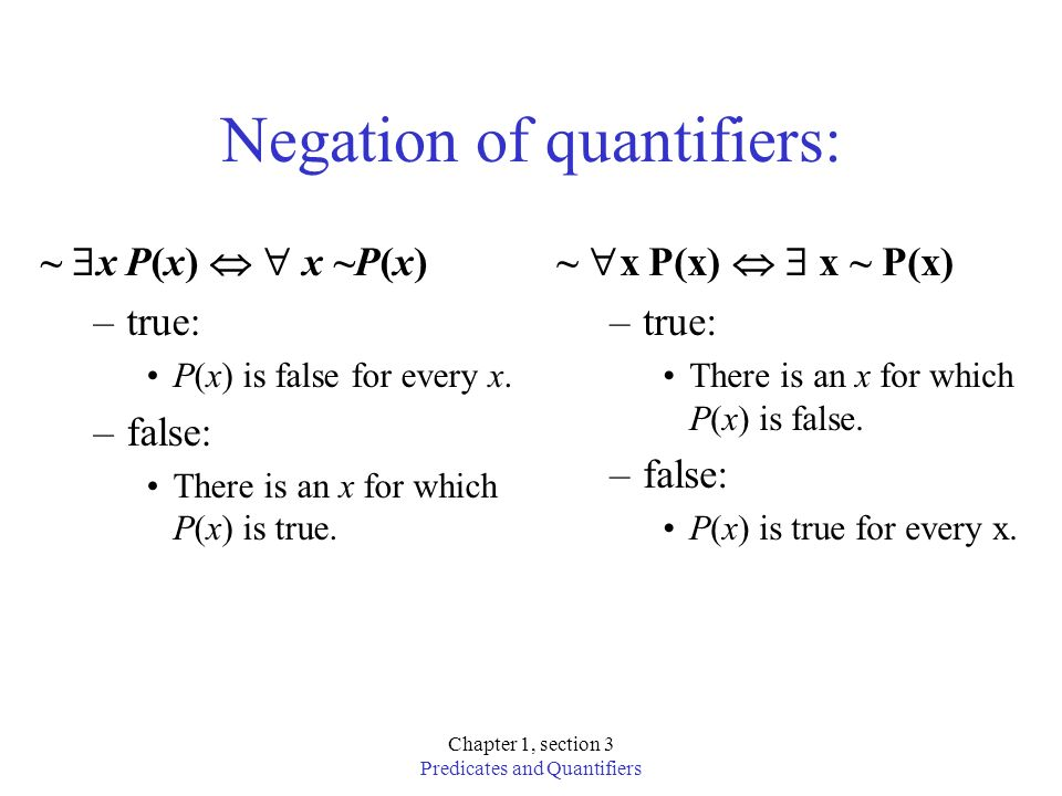 Chapter 1, section 3 Predicates and Quantifiers Negation of quantifiers: ~ x P(x) x ~P(x) –true: P(x) is false for every x. –false: There is an x for