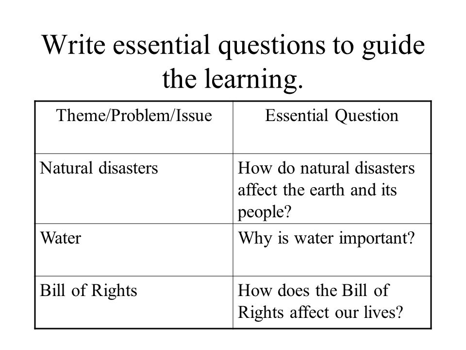 Write essential questions to guide the learning.