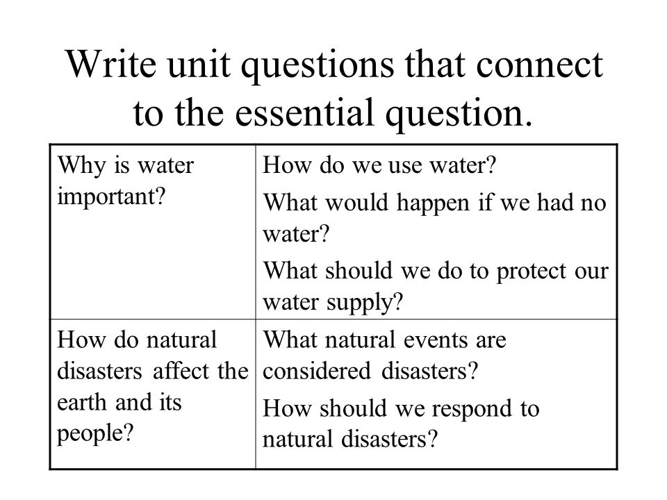 Write unit questions that connect to the essential question. Why is water important? How do we use water? What would happen if we had no water? What s