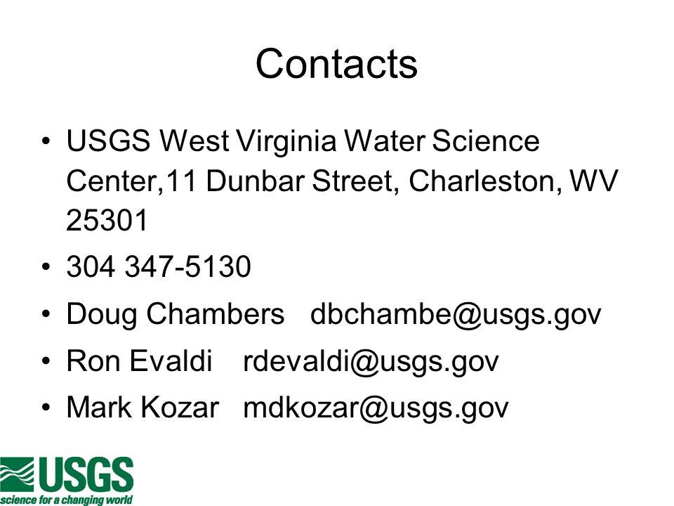 Contacts USGS West Virginia Water Science Center,11 Dunbar Street, Charleston, WV 25301 304 347-5130 Doug Chambers dbchambe@usgs.gov Ron Evaldi rdevaldi@usgs.gov Mark Kozar mdkozar@usgs.gov