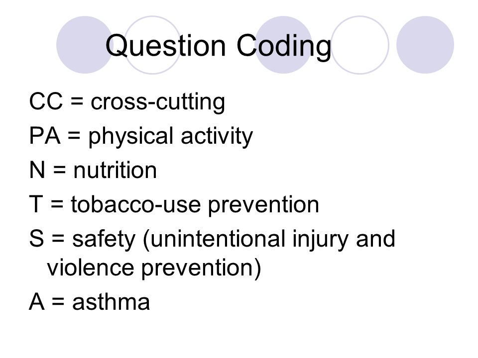 Question Coding CC = cross-cutting PA = physical activity N = nutrition T = tobacco-use prevention S = safety (unintentional injury and violence preve