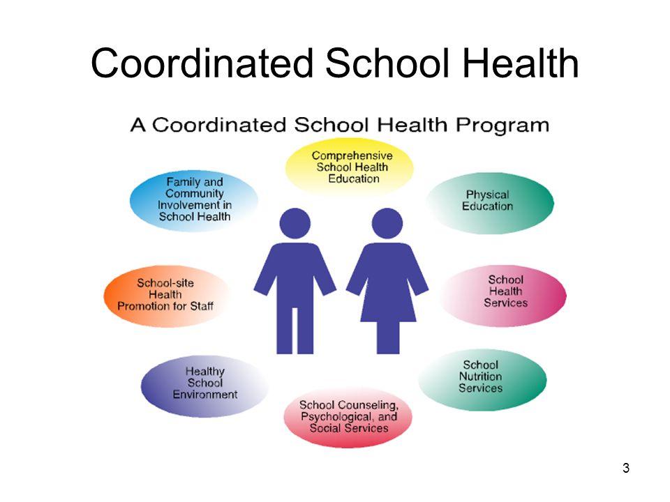 3 Coordinated School Health