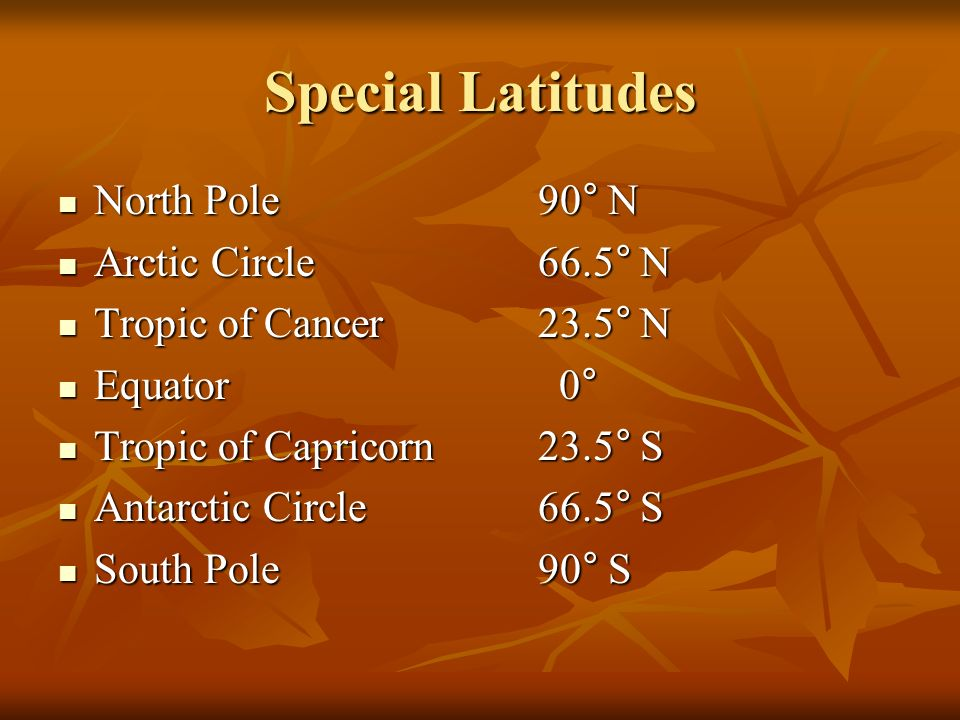 Special Latitudes North Pole90° N North Pole90° N Arctic Circle66.5° N Arctic Circle66.5° N Tropic of Cancer23.5° N Tropic of Cancer23.5° N Equator 0° Equator 0° Tropic of Capricorn23.5° S Tropic of Capricorn23.5° S Antarctic Circle66.5° S Antarctic Circle66.5° S South Pole90° S South Pole90° S