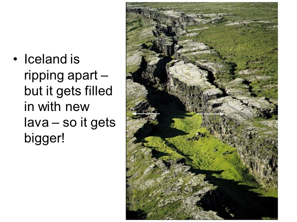 Iceland is ripping apart – but it gets filled in with new lava – so it gets bigger!
