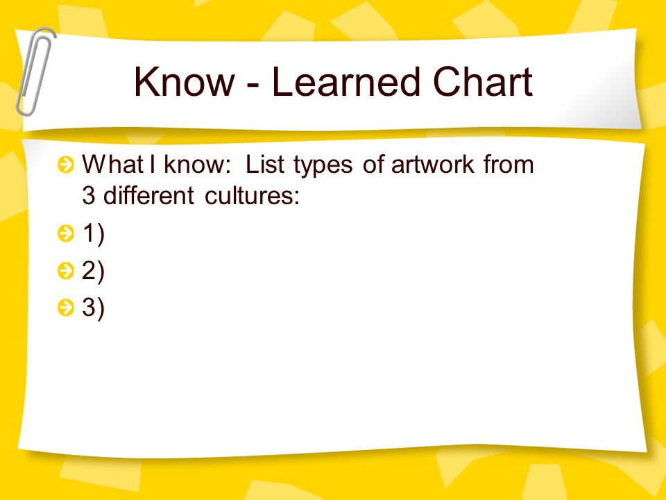 Know - Learned Chart What I know: List types of artwork from 3 different cultures: 1) 2) 3)
