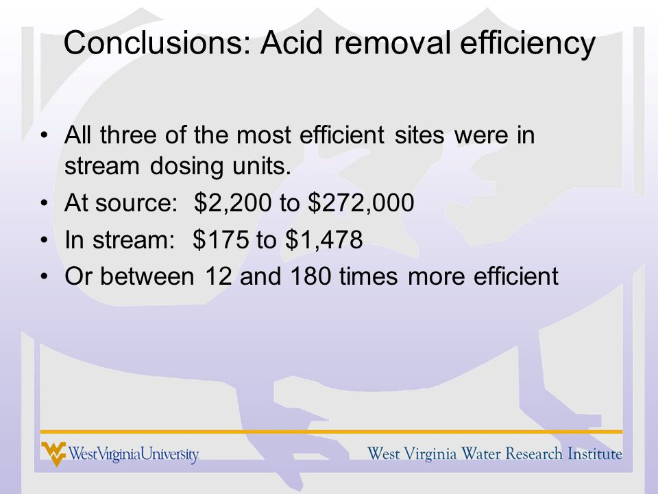 Conclusions: Acid removal efficiency All three of the most efficient sites were in stream dosing units. At source: $2,200 to $272,000 In stream: $175