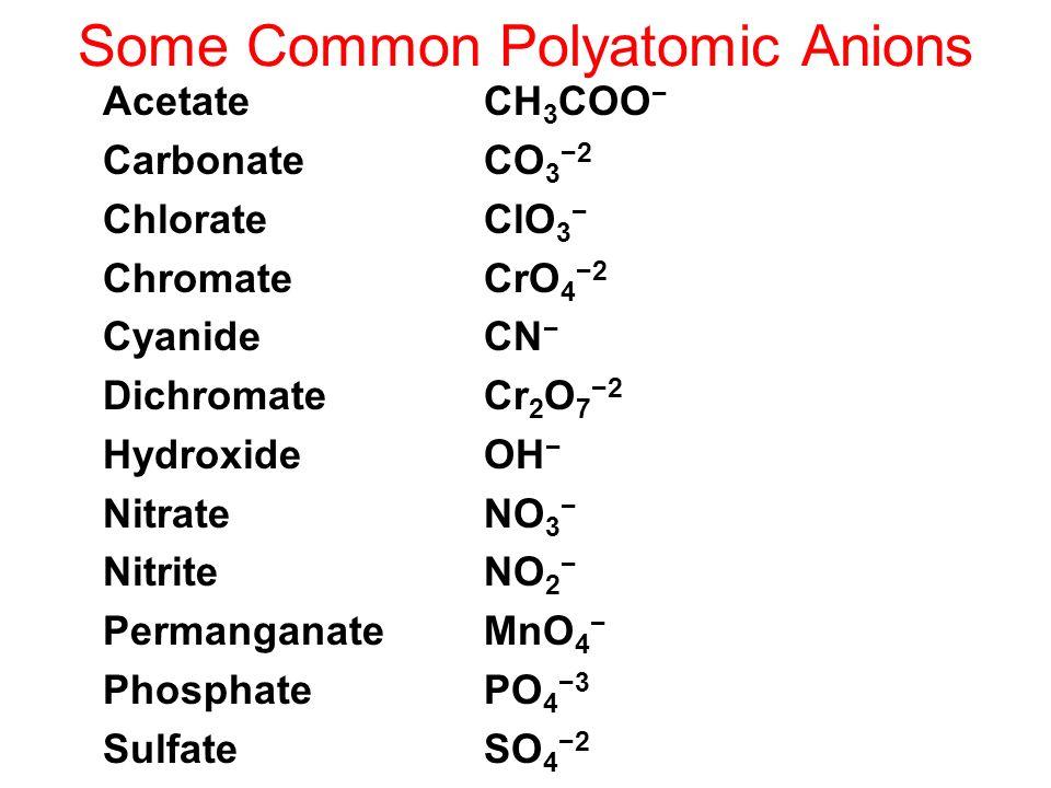 Some Common Polyatomic Anions Acetate CH 3 COO CarbonateCO 3 2 ChlorateClO 3 ChromateCrO 4 2 CyanideCN DichromateCr 2 O 7 2 HydroxideOH NitrateNO 3 Ni