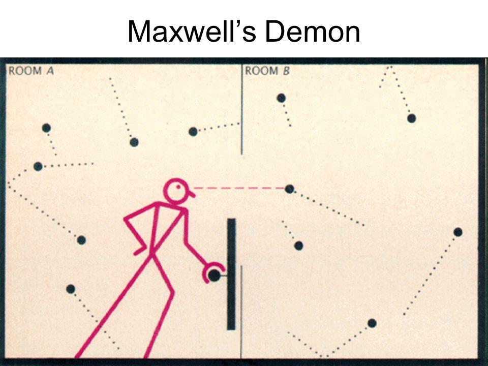 Maxwells Demon
