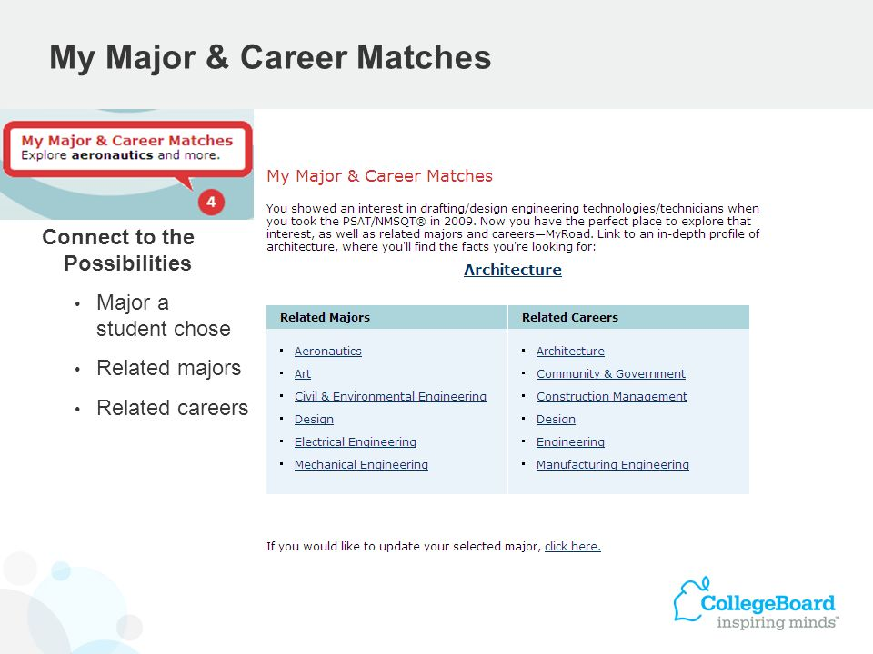 Connect to the Possibilities Major a student chose Related majors Related careers My Major & Career Matches