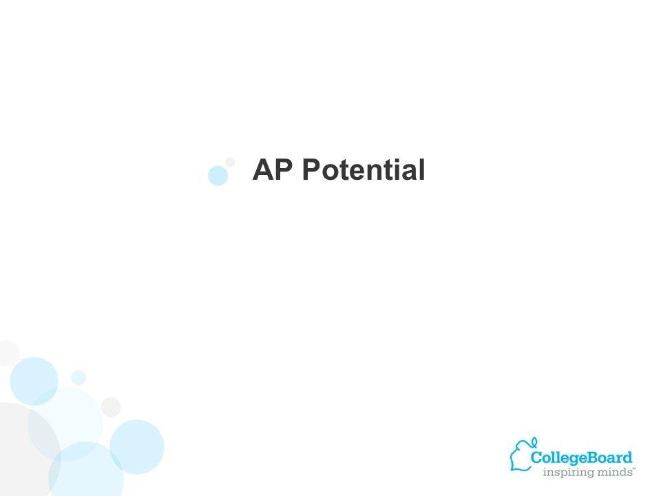 AP Potential