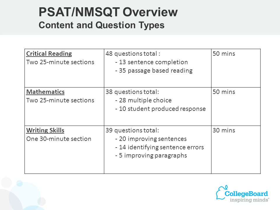 PSAT/NMSQT Overview Content and Question Types Critical Reading Two 25-minute sections 48 questions total : - 13 sentence completion - 35 passage base