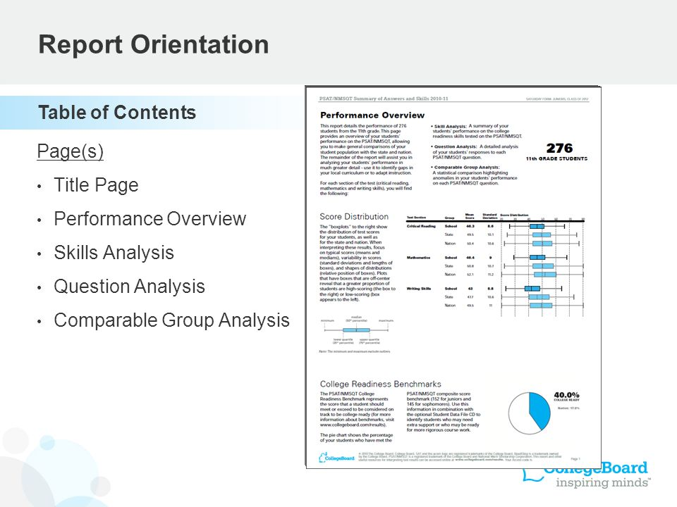 Page(s) Title Page Performance Overview1 Skills Analysis2, 6-7, 11 Question Analysis3-4, 8-9, 12-13 Comparable Group Analysis5, 10, 14 Report Orientat