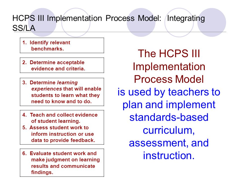HCPS III Implementation Process Model: Integrating SS/LA 1.