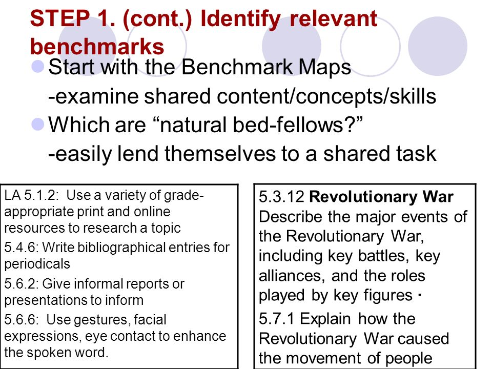 STEP 1. (cont.) Identify relevant benchmarks Start with the Benchmark Maps -examine shared content/concepts/skills Which are natural bed-fellows? -eas