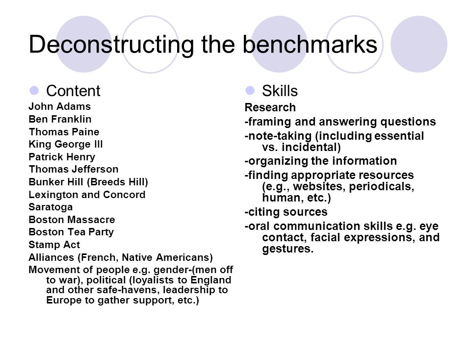 Deconstructing the benchmarks Content John Adams Ben Franklin Thomas Paine King George III Patrick Henry Thomas Jefferson Bunker Hill (Breeds Hill) Lexington and Concord Saratoga Boston Massacre Boston Tea Party Stamp Act Alliances (French, Native Americans) Movement of people e.g.