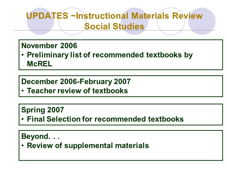 UPDATES ~Instructional Materials Review Social Studies December 2006-February 2007 Teacher review of textbooks November 2006 Preliminary list of recommended textbooks by McREL Spring 2007 Final Selection for recommended textbooks Beyond...