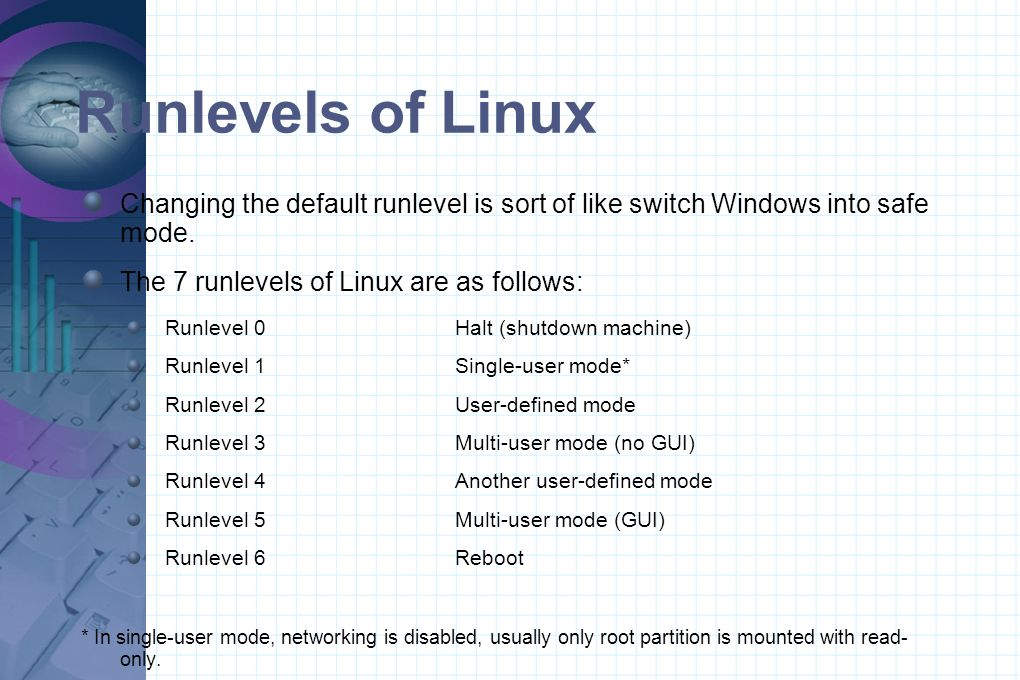Runlevels of Linux Changing the default runlevel is sort of like switch Windows into safe mode.