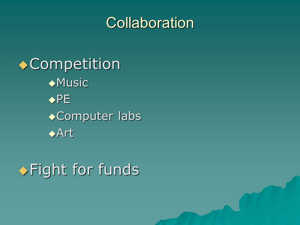 Collaboration Competition Competition Music Music PE PE Computer labs Computer labs Art Art Fight for funds Fight for funds