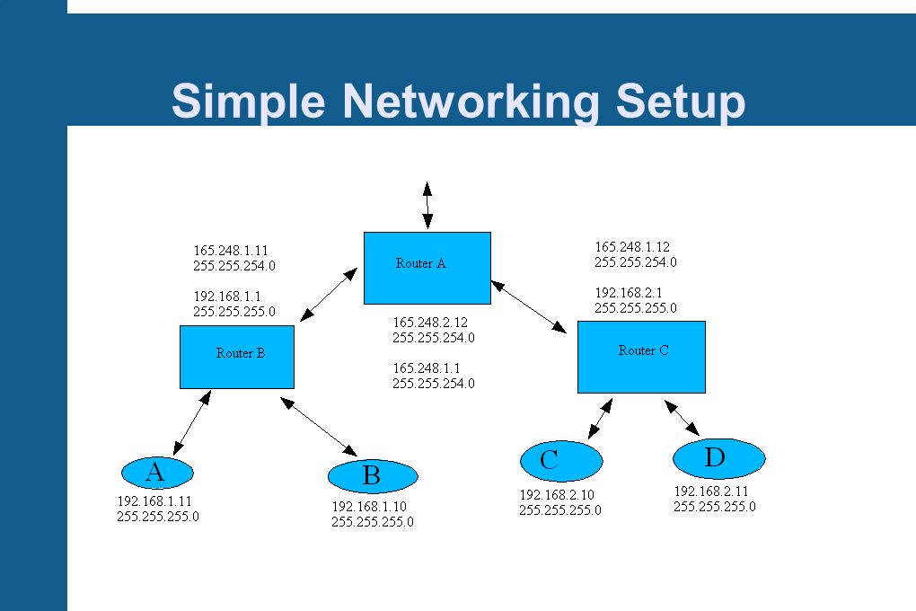 Active Internet connections (including servers) Proto Recv-Q Send-Q Local Address Foreign Address (state) tcp4 0 48 fukakyon.ssh 165.248.17.24.6080 ESTABLISHED tcp4 0 0 *.3128 *.* LISTEN tcp4 0 0 *.http *.* LISTEN tcp4 0 0 *.https *.* LISTEN tcp4 0 0 *.3127 *.* LISTEN tcp4 0 0 localhost.8005 *.* LISTEN tcp4 0 0 *.8009 *.* LISTEN tcp4 0 0 *.8008 *.* LISTEN tcp4 0 0 *.ftp *.* LISTEN tcp4 0 0 localhost.10025 *.* LISTEN tcp4 0 0 *.smtp *.* LISTEN tcp4 0 0 *.postgresql *.* LISTEN tcp4 0 0 *.3306 *.* LISTEN tcp4 0 0 *.3129 *.* LISTEN tcp4 0 0 *.imaps *.* LISTEN tcp4 0 0 *.imap *.* LISTEN tcp4 0 0 localhost.10024 *.* LISTEN tcp4 0 0 *.ssh *.* LISTEN tcp4 0 0 localhost.rndc *.* LISTEN tcp4 0 0 localhost.domain *.* LISTEN tcp4 0 0 fukakyon.domain *.* LISTEN