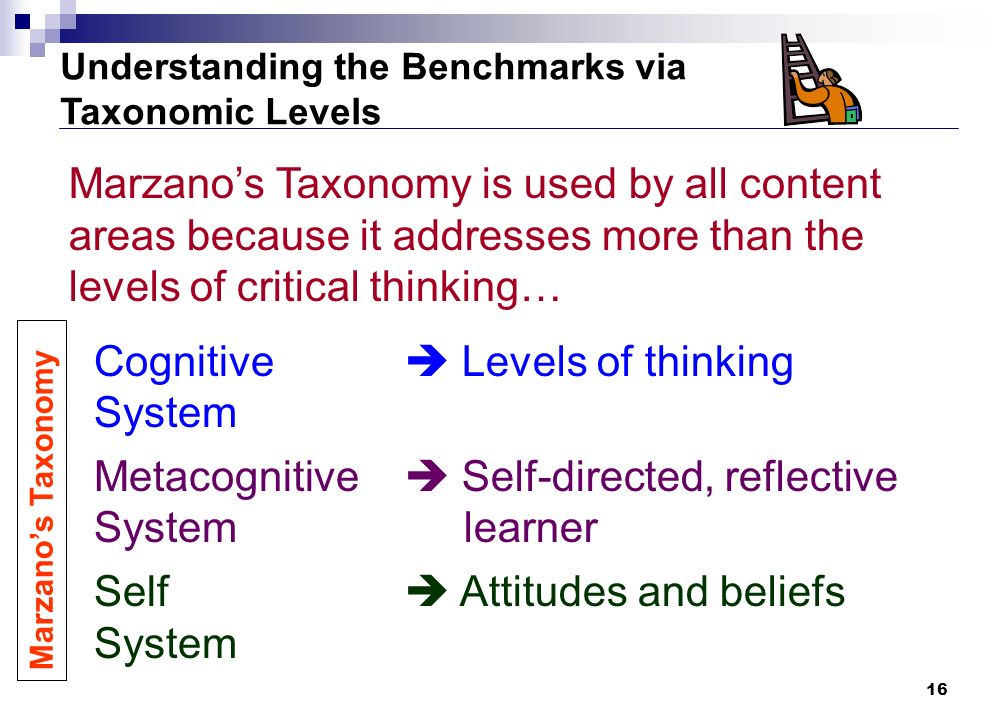 16 Understanding the Benchmarks via Taxonomic Levels Marzanos Taxonomy is used by all content areas because it addresses more than the levels of critical thinking… Cognitive System Metacognitive System Self System Marzanos Taxonomy Levels of thinking Self-directed, reflective learner Attitudes and beliefs