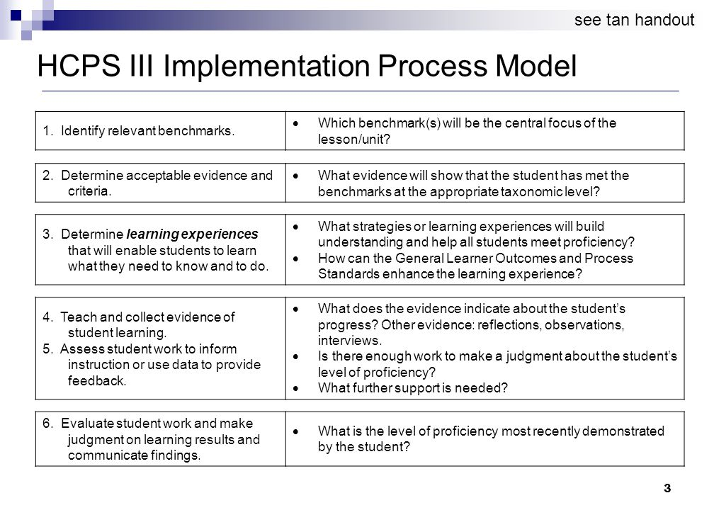 4 HCPS III Implementation Process Model 1.Identify relevant benchmarks.