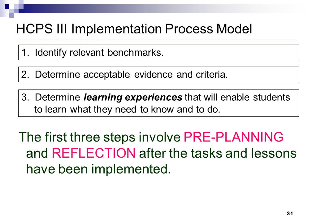 31 HCPS III Implementation Process Model The first three steps involve PRE-PLANNING and REFLECTION after the tasks and lessons have been implemented.