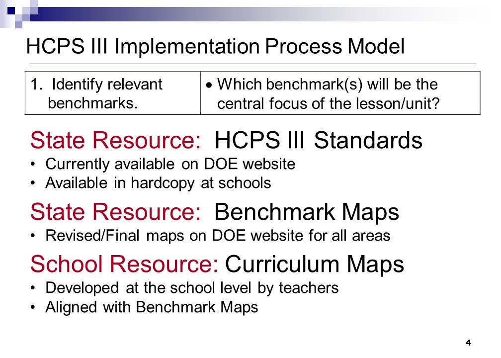 25 Self-Reflection: HCPS III Implement Process 2.Determine acceptable evidence and criteria.