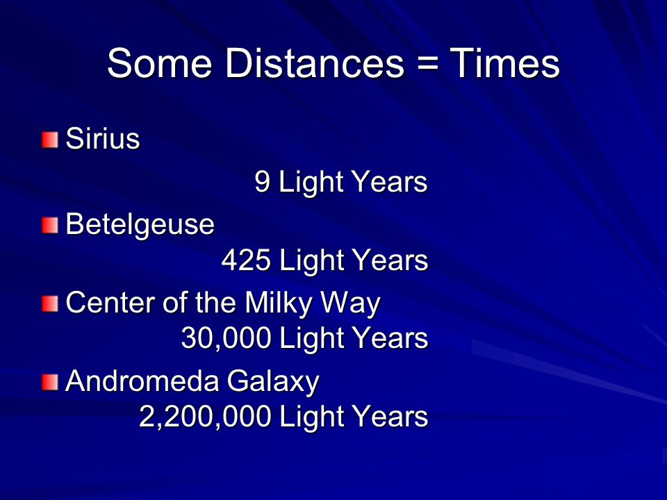 Some Distances = Times Sirius 9 Light Years 9 Light Years Betelgeuse 425 Light Years Center of the Milky Way 30,000 Light Years Andromeda Galaxy 2,200,000 Light Years