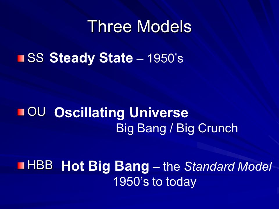 Three Models SSOUHBB Steady State – 1950s Hot Big Bang – the Standard Model 1950s to today Oscillating Universe Big Bang / Big Crunch